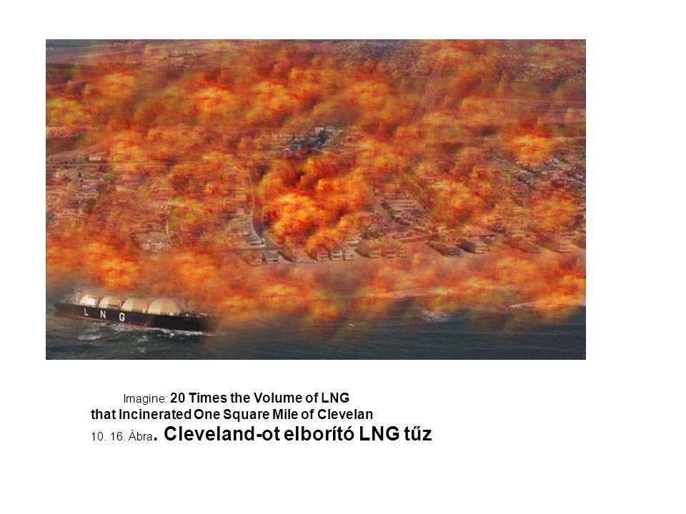 Egy szabványos tartályhajónak (125000m3) az energia-tartalma megfelel hét-tized megatonna TNT-nek vagy 55 Hiroshimai bombának, (Hirosima 13 kilótonna TNT, 54 TJ; Nagaszaki 21 kilótonna TNT, 88 TJ).