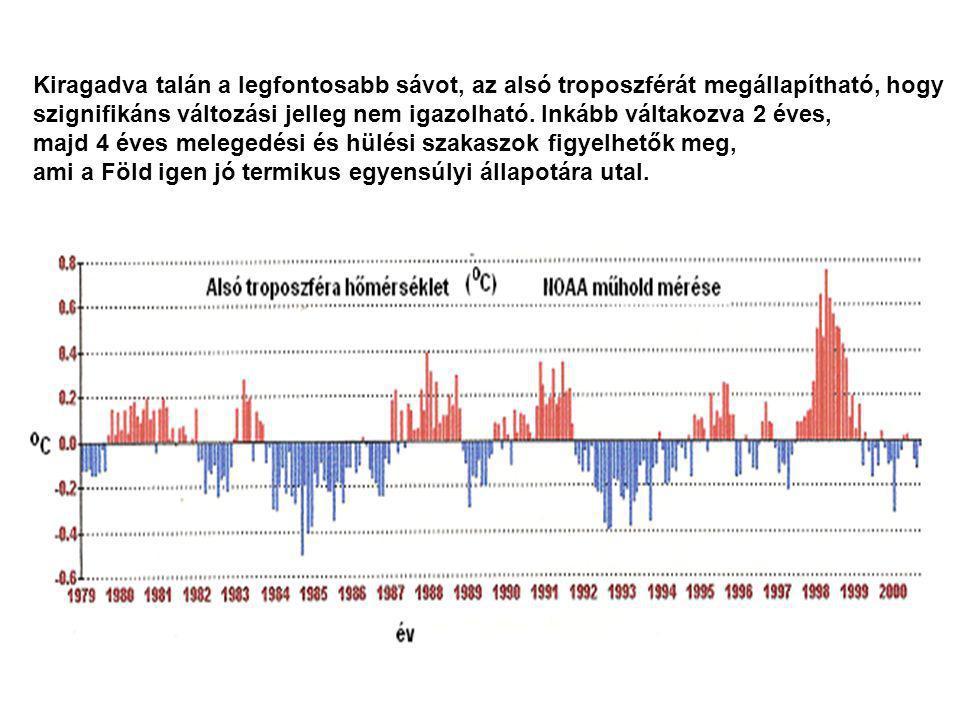 Kiragadva talán a legfontosabb sávot, az alsó troposzférát megállapítható, hogy szignifikáns változási jelleg nem igazolható.