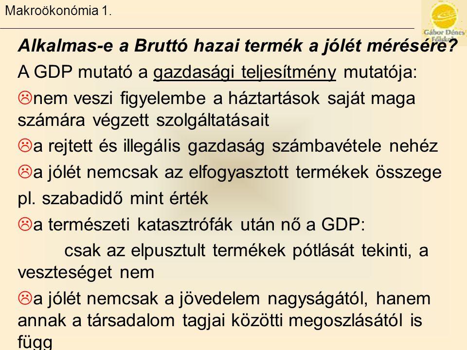 Makroökonómia 1.Alkalmas-e a Bruttó hazai termék a jólét mérésére.