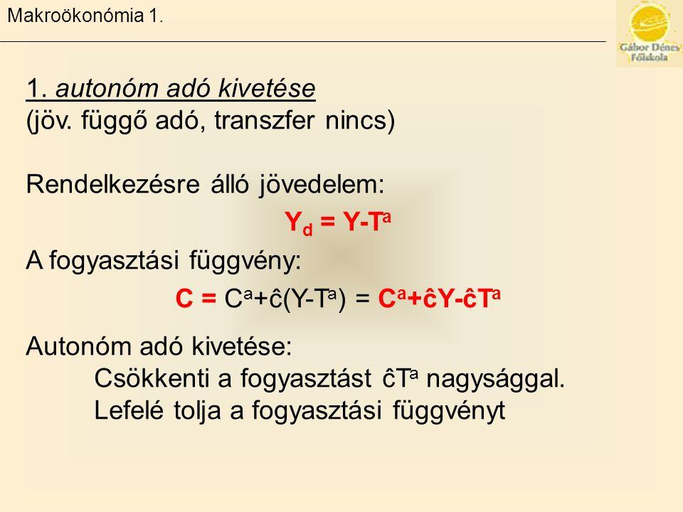 Makroökonómia 1.1. autonóm adó kivetése (jöv.