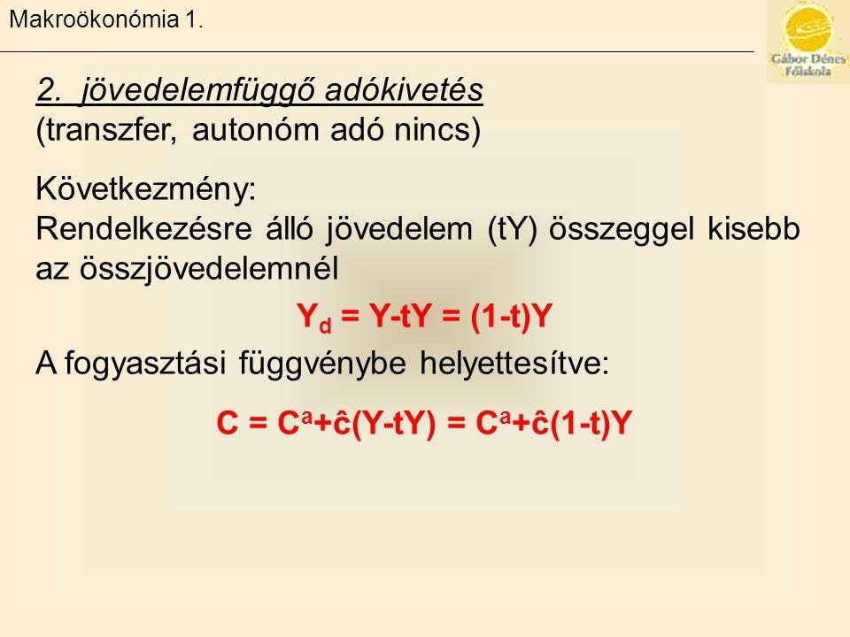 Makroökonómia 1.2.