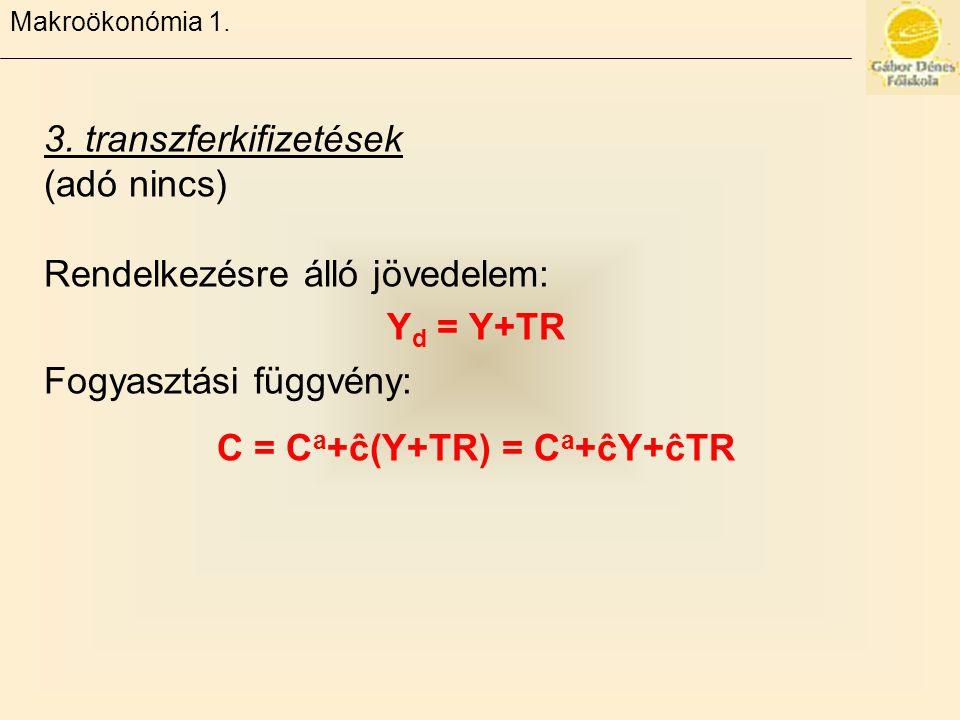 Makroökonómia 1.3.