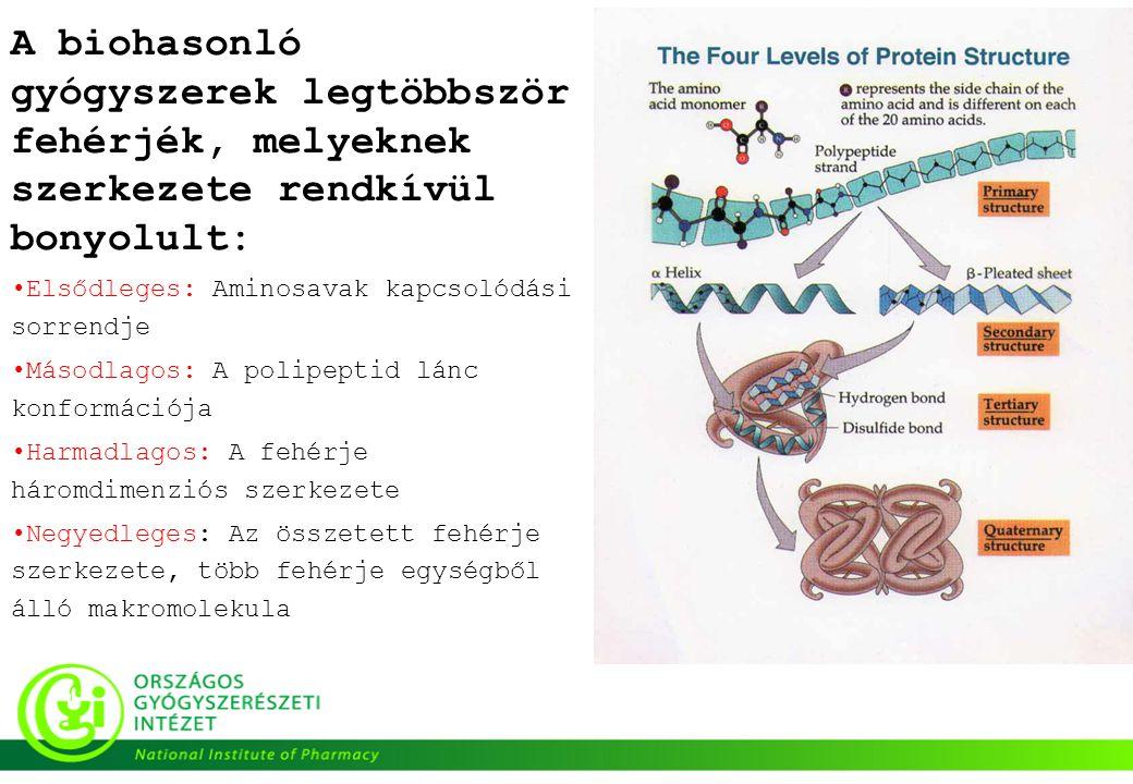 A biohasonló gyógyszerek legtöbbször fehérjék, melyeknek szerkezete rendkívül bonyolult: •Elsődleges: Aminosavak kapcsolódási sorrendje •Másodlagos: A polipeptid lánc konformációja •Harmadlagos: A fehérje háromdimenziós szerkezete •Negyedleges: Az összetett fehérje szerkezete, több fehérje egységből álló makromolekula