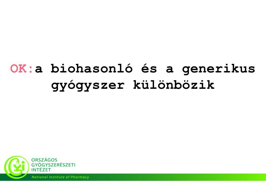 OK:a biohasonló és a generikus gyógyszer különbözik