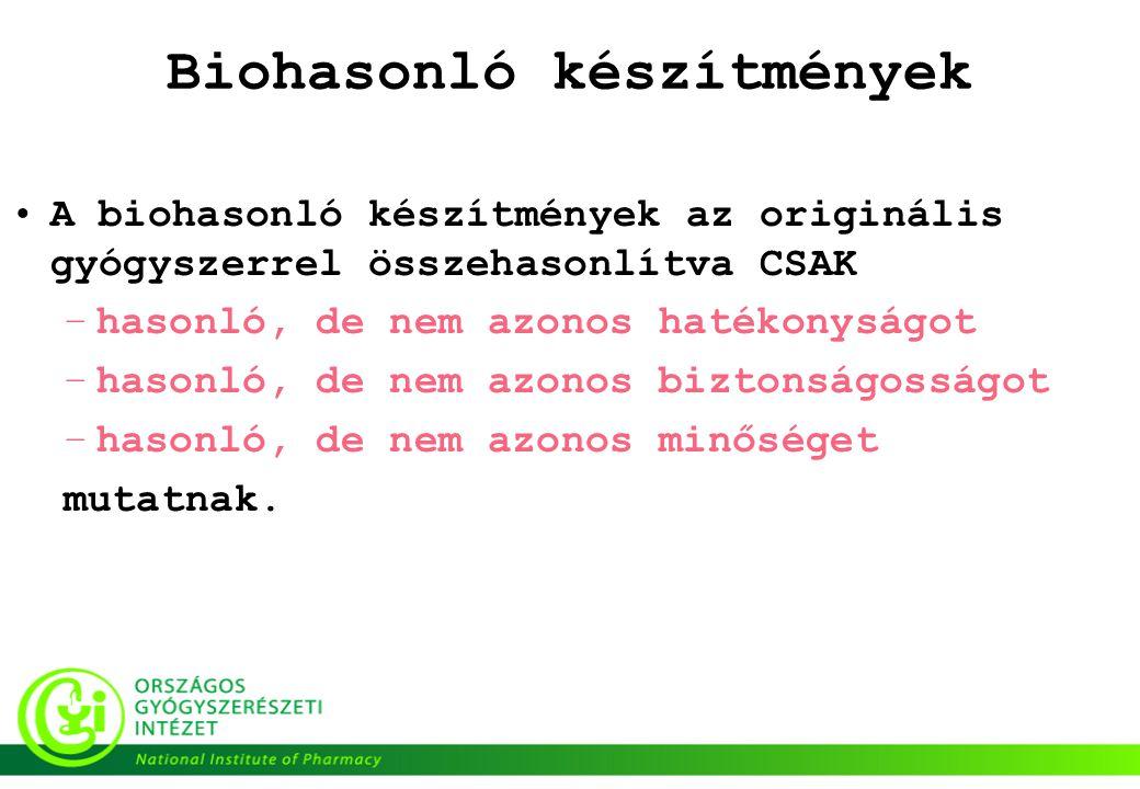 Biohasonló készítmények •A biohasonló készítmények az originális gyógyszerrel összehasonlítva CSAK –hasonló, de nem azonos hatékonyságot –hasonló, de nem azonos biztonságosságot –hasonló, de nem azonos minőséget mutatnak.