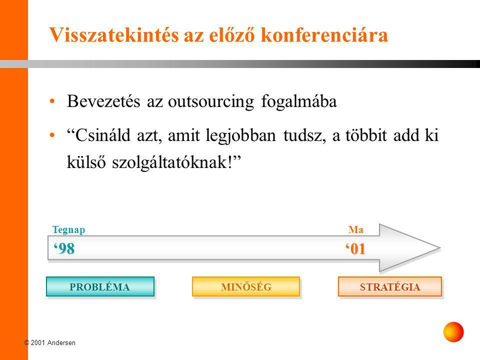 """© 2001 Andersen Visszatekintés az előző konferenciára •Bevezetés az outsourcing fogalmába •""""Csináld azt, amit legjobban tudsz, a többit add ki külső s"""