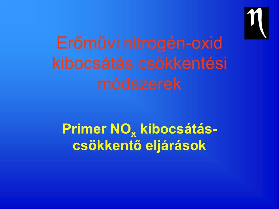 Erőművi nitrogén-oxid kibocsátás csökkentési módszerek Primer NO x kibocsátás- csökkentő eljárások