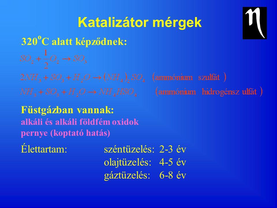 Katalizátor mérgek 320 o C alatt képződnek: Füstgázban vannak: alkáli és alkáli földfém oxidok pernye (koptató hatás) Élettartam:széntüzelés:2-3 év ol