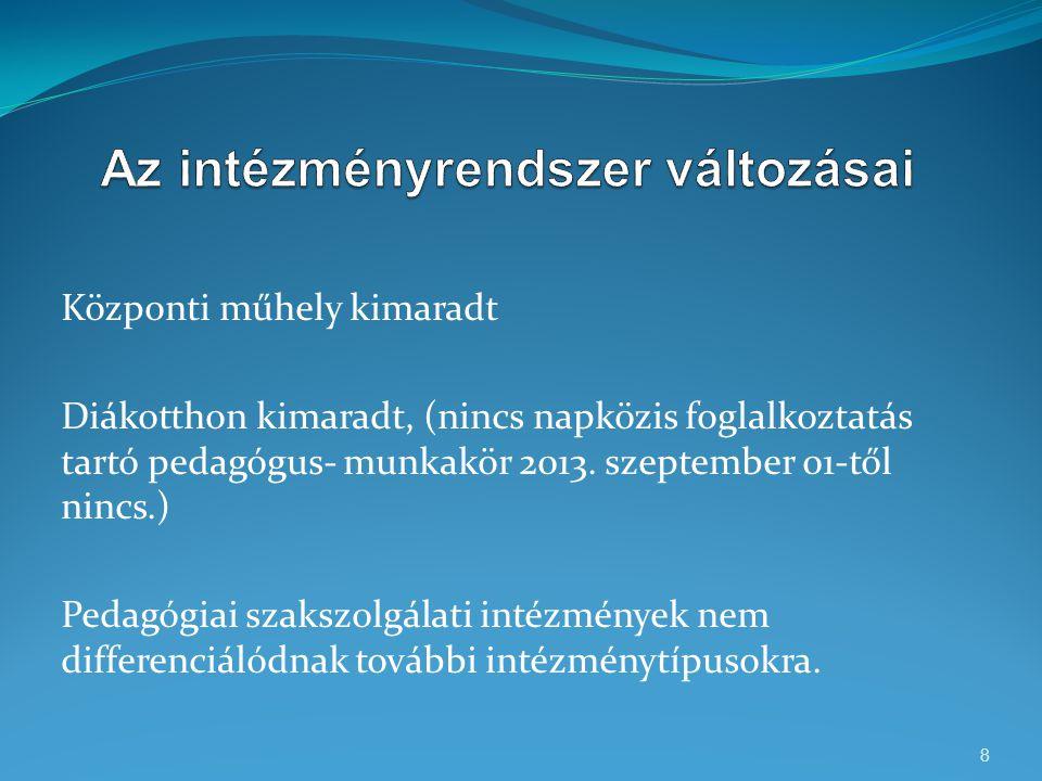 Központi műhely kimaradt Diákotthon kimaradt, (nincs napközis foglalkoztatás tartó pedagógus- munkakör 2013. szeptember 01-től nincs.) Pedagógiai szak