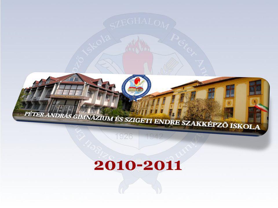 A gimnázium Alapítás éve: 1926