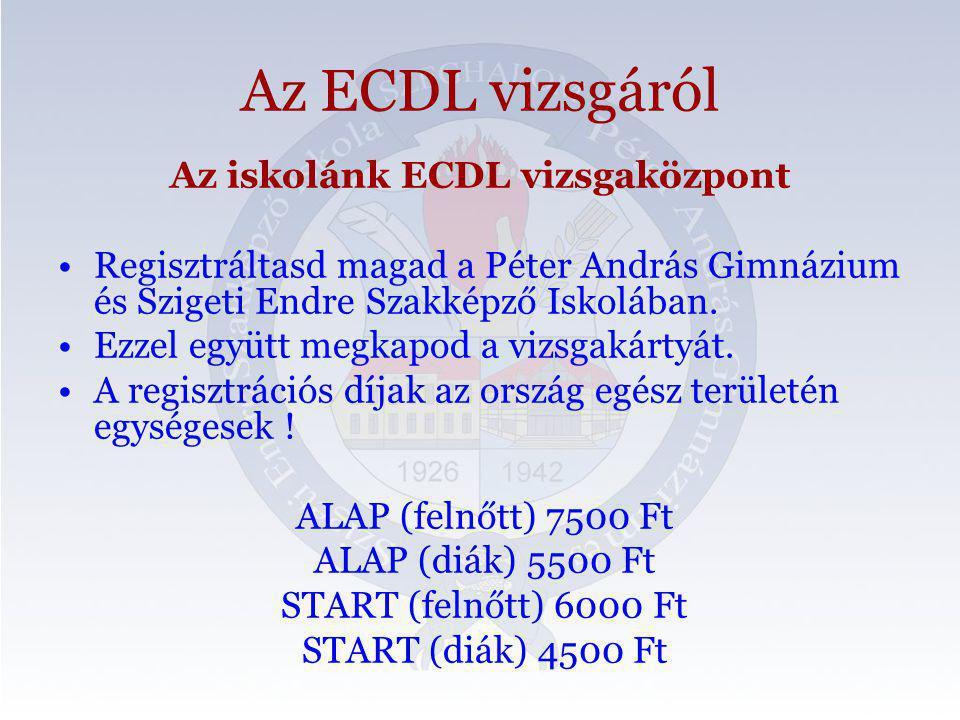 Az ECDL vizsgáról Az iskolánk ECDL vizsgaközpont •Regisztráltasd magad a Péter András Gimnázium és Szigeti Endre Szakképző Iskolában. •Ezzel együtt me