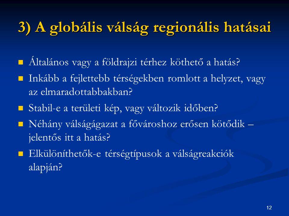 12 3) A globális válság regionális hatásai   Általános vagy a földrajzi térhez köthető a hatás?   Inkább a fejlettebb térségekben romlott a helyze