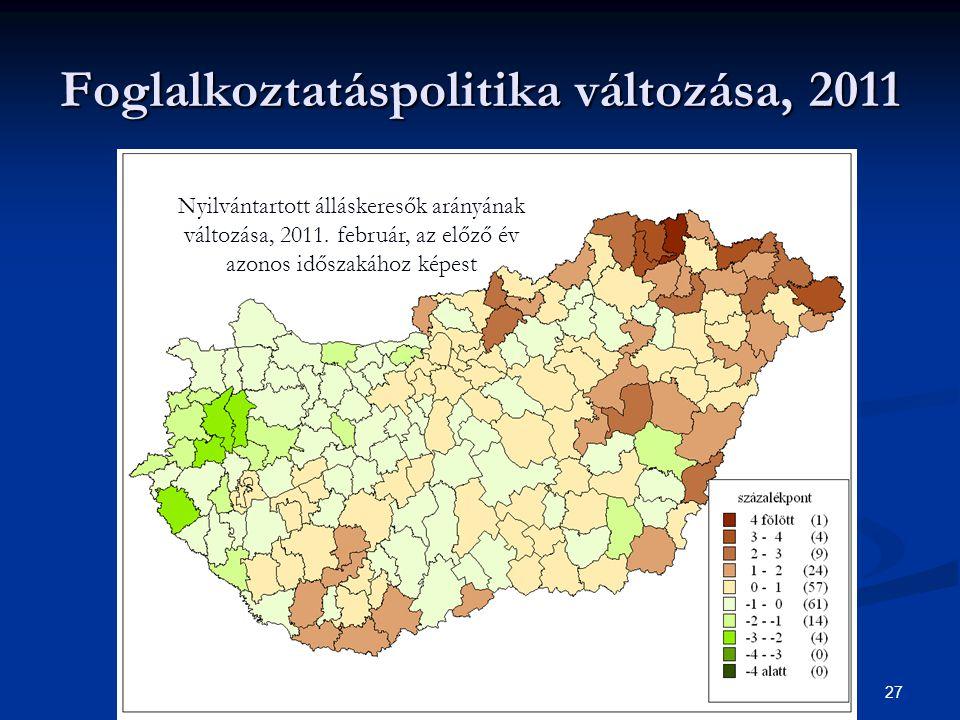 27 Foglalkoztatáspolitika változása, 2011 Nyilvántartott álláskeresők arányának változása, 2011. február, az előző év azonos időszakához képest