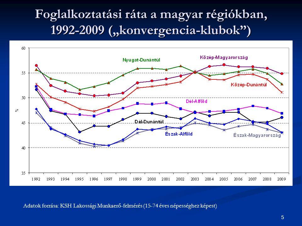 """5 Foglalkoztatási ráta a magyar régiókban, 1992-2009 (""""konvergencia-klubok"""") Adatok forrása: KSH Lakossági Munkaerő-felmérés (15-74 éves népességhez k"""