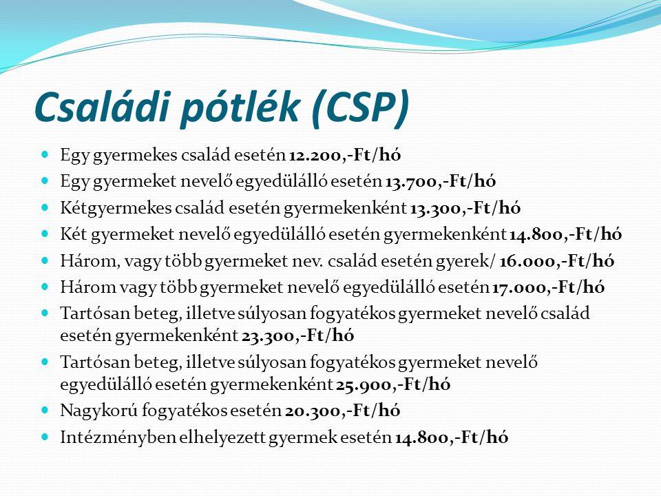 Családi pótlék (CSP)  Egy gyermekes család esetén 12.200,-Ft/hó  Egy gyermeket nevelő egyedülálló esetén 13.700,-Ft/hó  Kétgyermekes család esetén