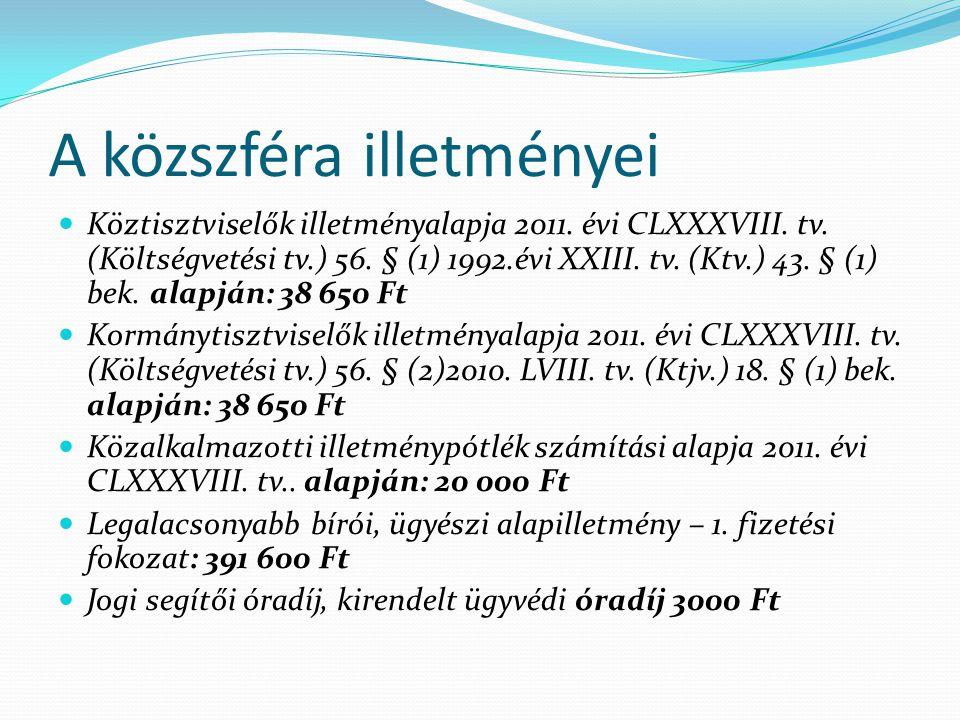 A közszféra illetményei  Köztisztviselők illetményalapja 2011. évi CLXXXVIII. tv. (Költségvetési tv.) 56. § (1) 1992.évi XXIII. tv. (Ktv.) 43. § (1)