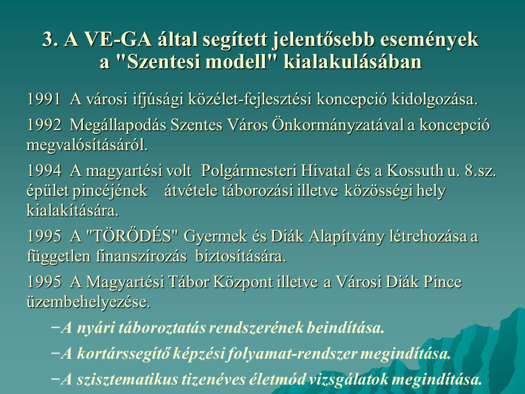 3. A VE-GA által segített jelentősebb események a