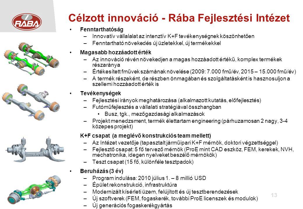 13 •Fenntarthatóság –Innovatív vállalalat az intenztív K+F tevékenységnek köszönhetően –Fenntartható növekedés új üzletekkel, új termékekkel •Magasabb hozzáadott érték –Az innováció révén növekedjen a magas hozzáadott értékű, komplex termékek részaránya –Értékesített fművek számának növelése (2009: 7.000 fmű/év, 2015 – 15.000 fmű/év) –A termék részeként, de részben önmagában és szolgáltatásként is hasznosuljon a szellemi hozzáadott érték is •Tevékenységek –Fejlesztési irányok meghatározása (alkalmazott kutatás, előfejlesztés) –Futóműfejlesztés a vállalati stratégiával összhangban •Busz, tgk., mezőgazdasági alkalmazások –Projekt menedzsment, termék élettartam engineering (párhuzamosan 2 nagy, 3-4 közepes projekt) •K+F csapat (a meglévő konstrukciós team mellett) –Az Intézet vezetője (tapasztalt járműipari K+F mérnök, doktori végzettséggel) –Fejlesztő csapat: 5 fő tervező mérnök (ProE mint CAD eszköz, FEM, kerekek, NVH, mechatronika, idegen nyelveket beszélő mérnökök) –Teszt csapat (15 fő, különféle tesztpadok) •Beruházás (3 év) –Program indulása: 2010 július 1.