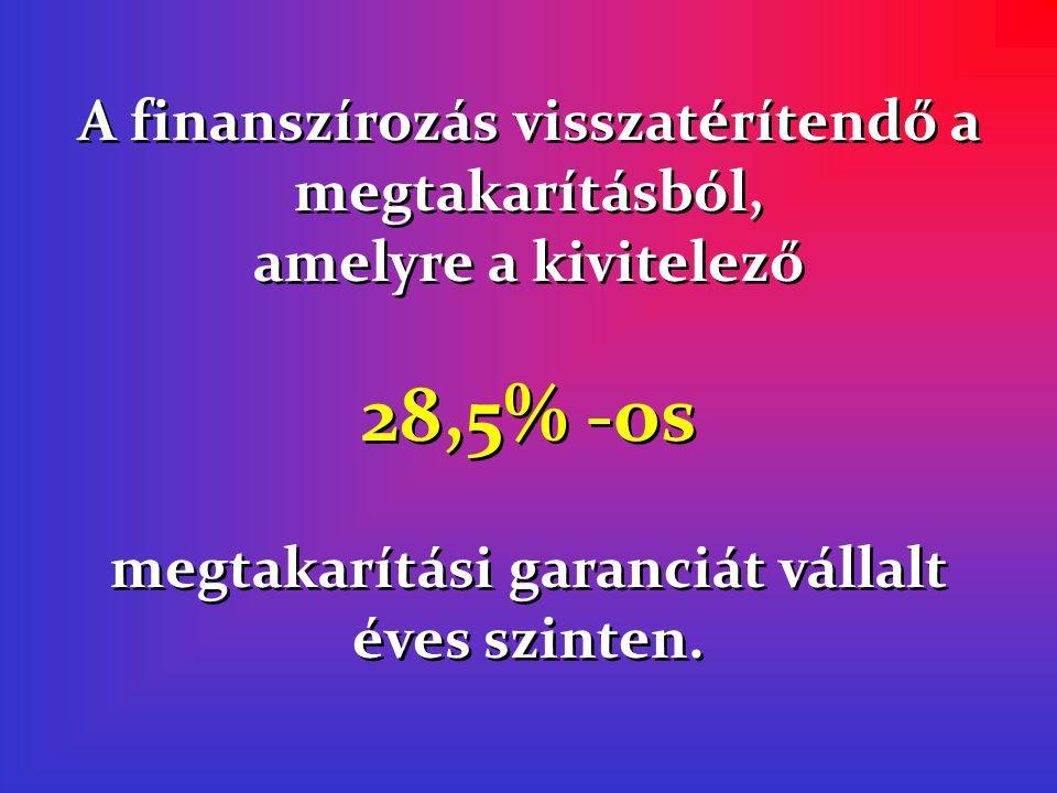 A finanszírozás visszatérítendő a megtakarításból, amelyre a kivitelező 28,5% -os megtakarítási garanciát vállalt éves szinten.