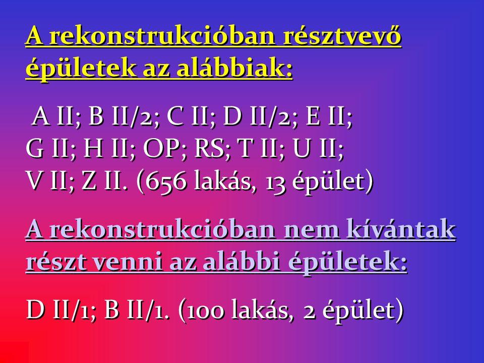 A rekonstrukcióban résztvevő épületek az alábbiak: A II; B II/2; C II; D II/2; E II; G II; H II; OP; RS; T II; U II; V II; Z II.