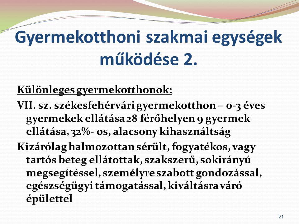 Gyermekotthoni szakmai egységek működése 2. Különleges gyermekotthonok: VII. sz. székesfehérvári gyermekotthon – 0-3 éves gyermekek ellátása 28 férőhe