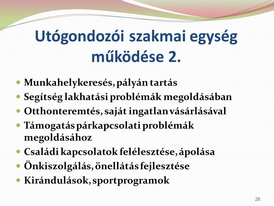 Utógondozói szakmai egység működése 2.  Munkahelykeresés, pályán tartás  Segítség lakhatási problémák megoldásában  Otthonteremtés, saját ingatlan