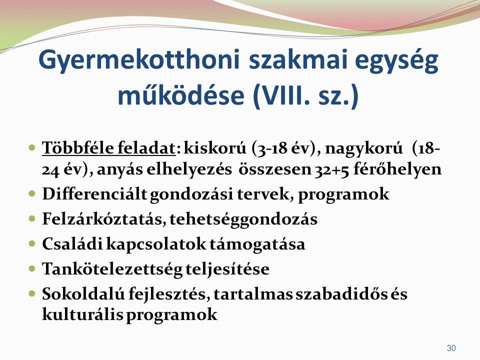 Gyermekotthoni szakmai egység működése (VIII. sz.)  Többféle feladat: kiskorú (3-18 év), nagykorú (18- 24 év), anyás elhelyezés összesen 32+5 férőhel