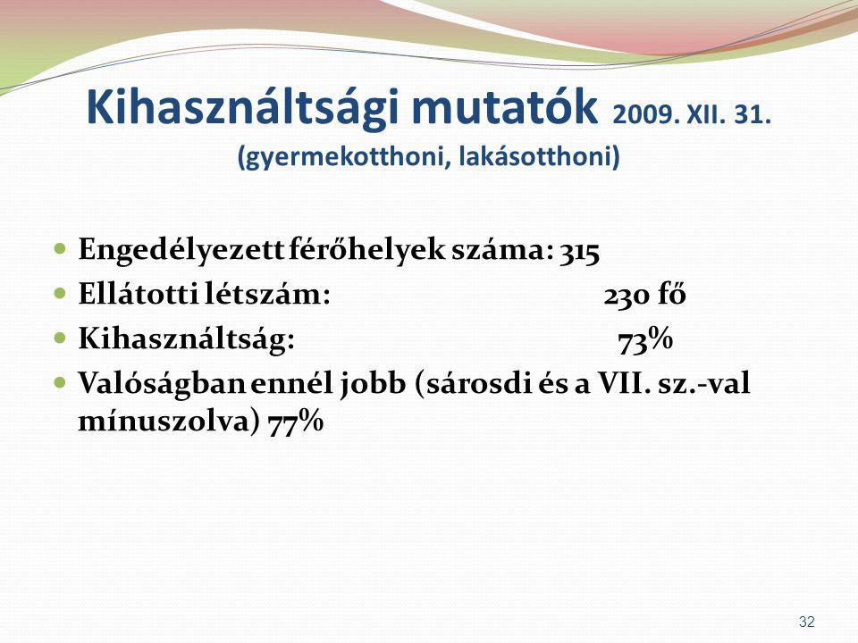 Kihasználtsági mutatók 2009. XII. 31. (gyermekotthoni, lakásotthoni)  Engedélyezett férőhelyek száma: 315  Ellátotti létszám: 230 fő  Kihasználtság