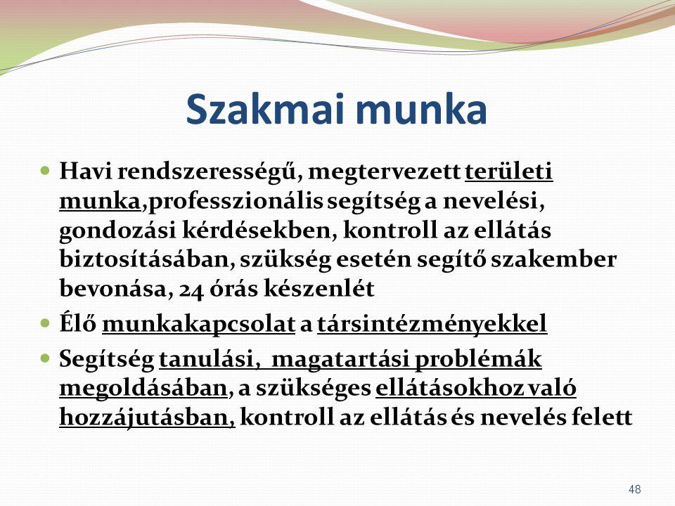 Szakmai munka  Havi rendszerességű, megtervezett területi munka,professzionális segítség a nevelési, gondozási kérdésekben, kontroll az ellátás bizto