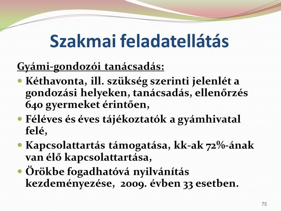 Szakmai feladatellátás Gyámi-gondozói tanácsadás:  Kéthavonta, ill. szükség szerinti jelenlét a gondozási helyeken, tanácsadás, ellenőrzés 640 gyerme