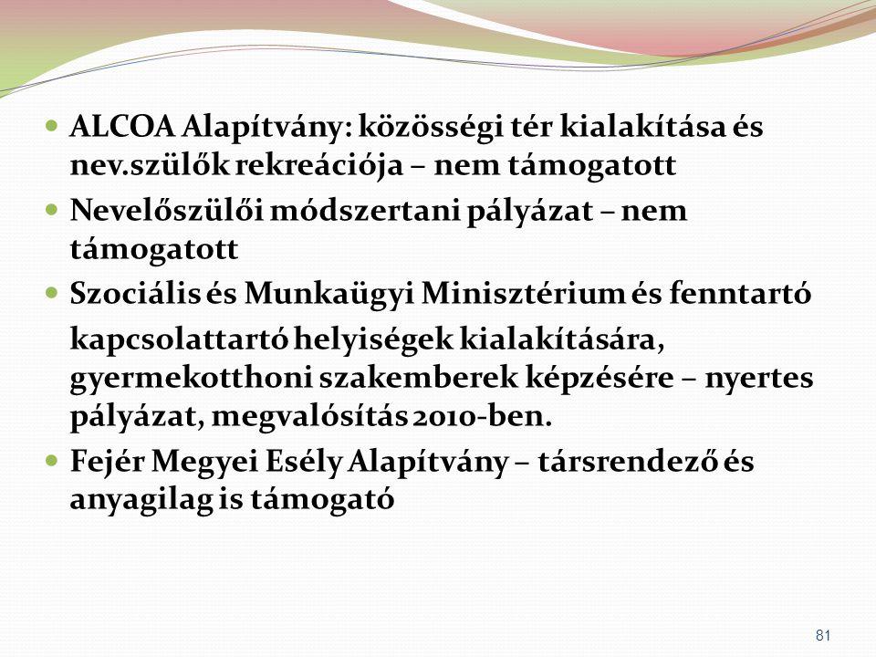  ALCOA Alapítvány: közösségi tér kialakítása és nev.szülők rekreációja – nem támogatott  Nevelőszülői módszertani pályázat – nem támogatott  Szociá