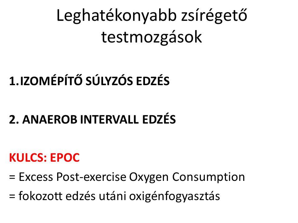 1.IZOMÉPÍTŐ SÚLYZÓS EDZÉS 2. ANAEROB INTERVALL EDZÉS KULCS: EPOC = Excess Post-exercise Oxygen Consumption = fokozott edzés utáni oxigénfogyasztás Leg