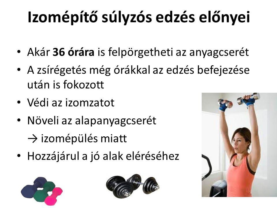 Izomépítő súlyzós edzés előnyei • Akár 36 órára is felpörgetheti az anyagcserét • A zsírégetés még órákkal az edzés befejezése után is fokozott • Védi