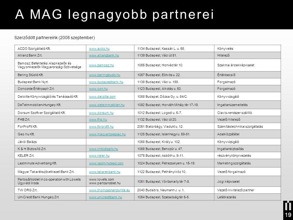 A MAG legnagyobb partnerei 19 ACDO Szolgáltató Kft.www.acdo.hu1134 Budapest, Kassák L. u. 56.Könyvelés Allianz Bank Zrt.www.allianzbank.hu1139 Budapes