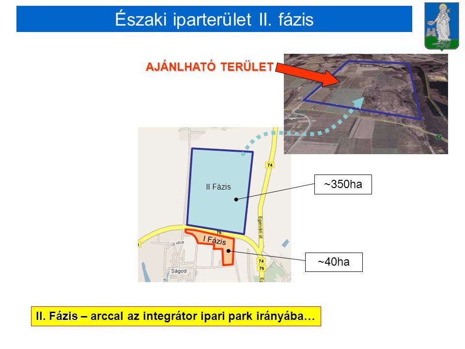 II. Fázis II. Fázis – arcal az integrátor ipari park irányába… I Fázis II Fázis ~40ha ~350ha AJÁNLHATÓ TERÜLET II. Fázis II. Fázis – arccal az integrá