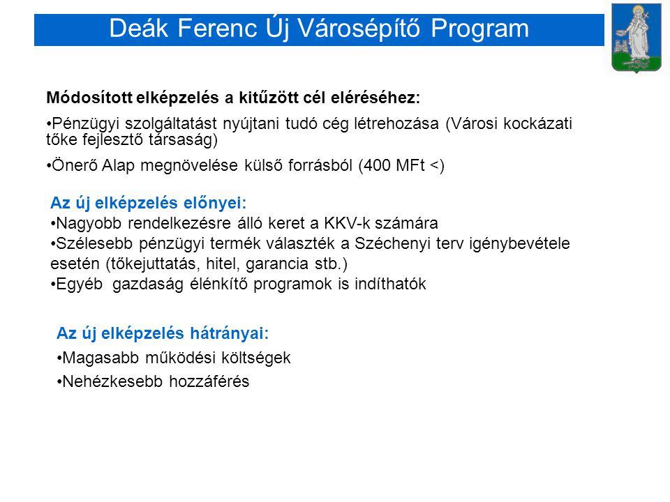 Deák Ferenc Új Városépítő Program Módosított elképzelés a kitűzött cél eléréséhez: •Pénzügyi szolgáltatást nyújtani tudó cég létrehozása (Városi kocká