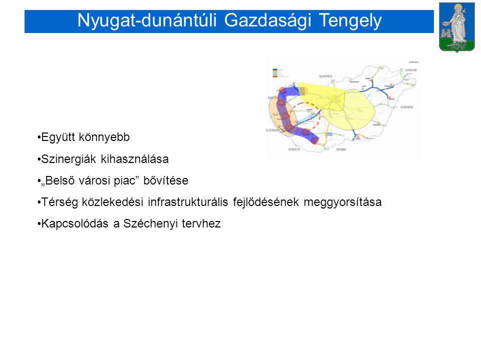 """Nyugat-dunántúli Gazdasági Tengely •Együtt könnyebb •Szinergiák kihasználása •""""Belső városi piac bővítése •Térség közlekedési infrastrukturális fejlődésének meggyorsítása •Kapcsolódás a Széchenyi tervhez"""