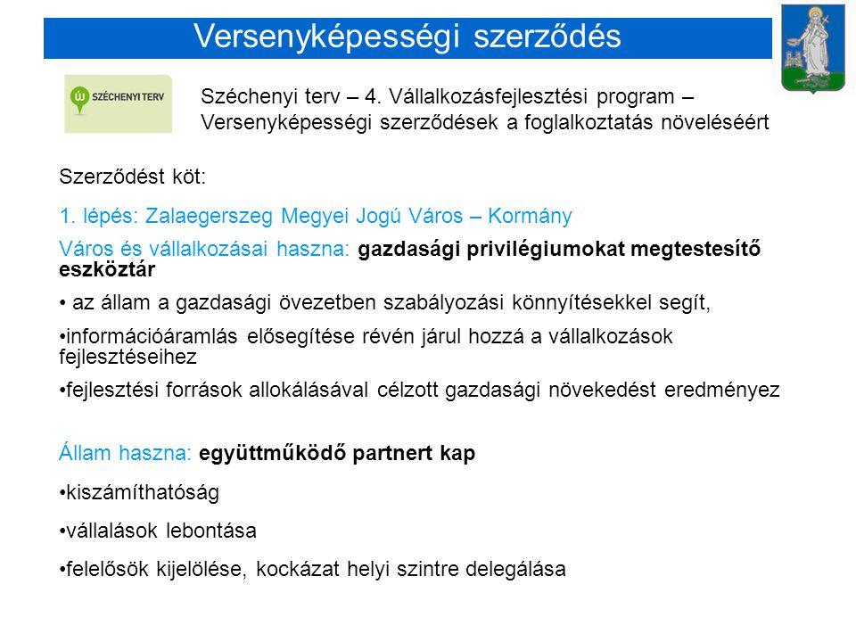 Versenyképességi szerződés Széchenyi terv – 4. Vállalkozásfejlesztési program – Versenyképességi szerződések a foglalkoztatás növeléséért Szerződést k