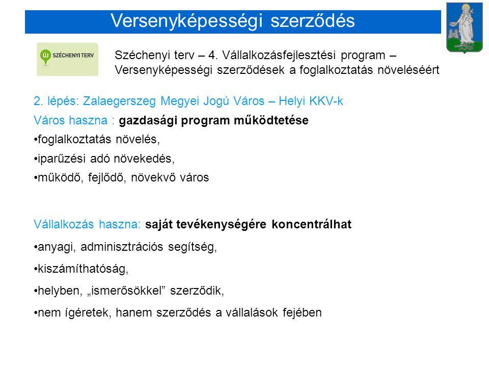 Versenyképességi szerződés Széchenyi terv – 4. Vállalkozásfejlesztési program – Versenyképességi szerződések a foglalkoztatás növeléséért 2. lépés: Za