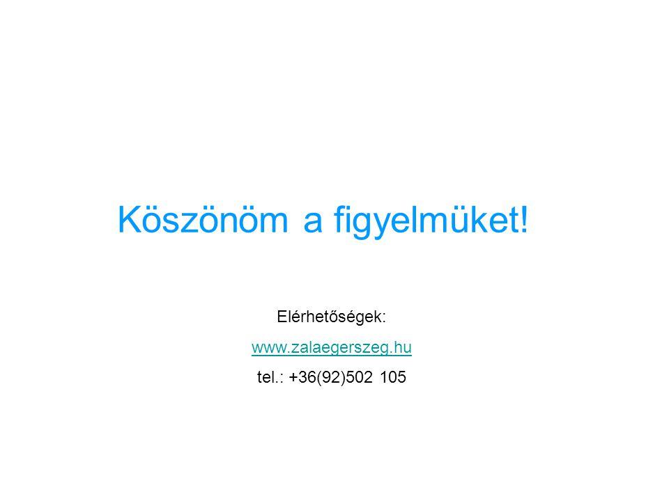 Köszönöm a figyelmüket! Elérhetőségek: www.zalaegerszeg.hu tel.: +36(92)502 105