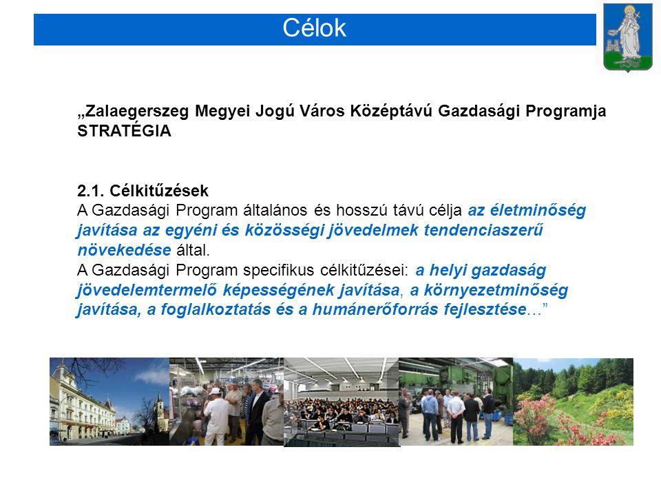 """Célok """"Zalaegerszeg Megyei Jogú Város Középtávú Gazdasági Programja STRATÉGIA 2.1. Célkitűzések A Gazdasági Program általános és hosszú távú célja az"""