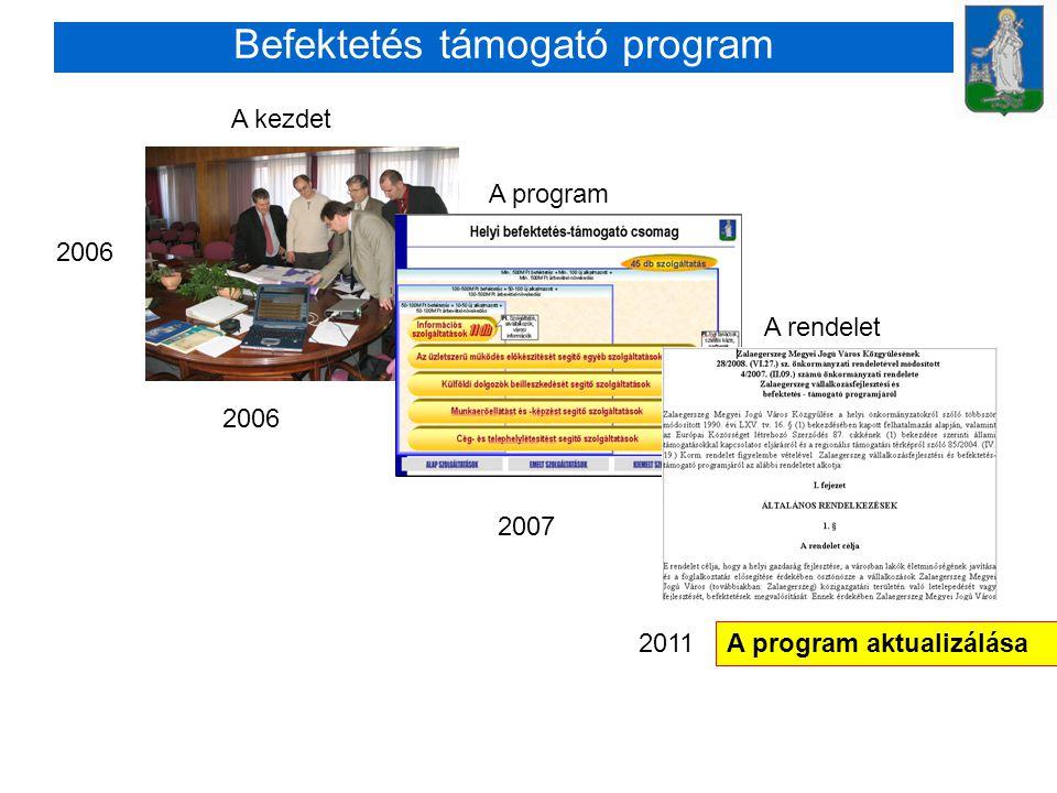 Befektetés támogató program 2006 2007 A kezdet A program A rendelet 2006 2011 A program aktualizálása