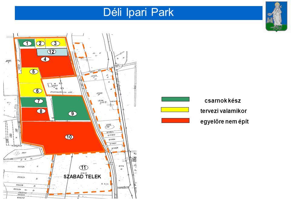 12 3 4 5 6 7 8 9 10 11 egyelőre nem épít tervezi valamikor SZABAD TELEK csarnok kész 12 Déli Ipari Park