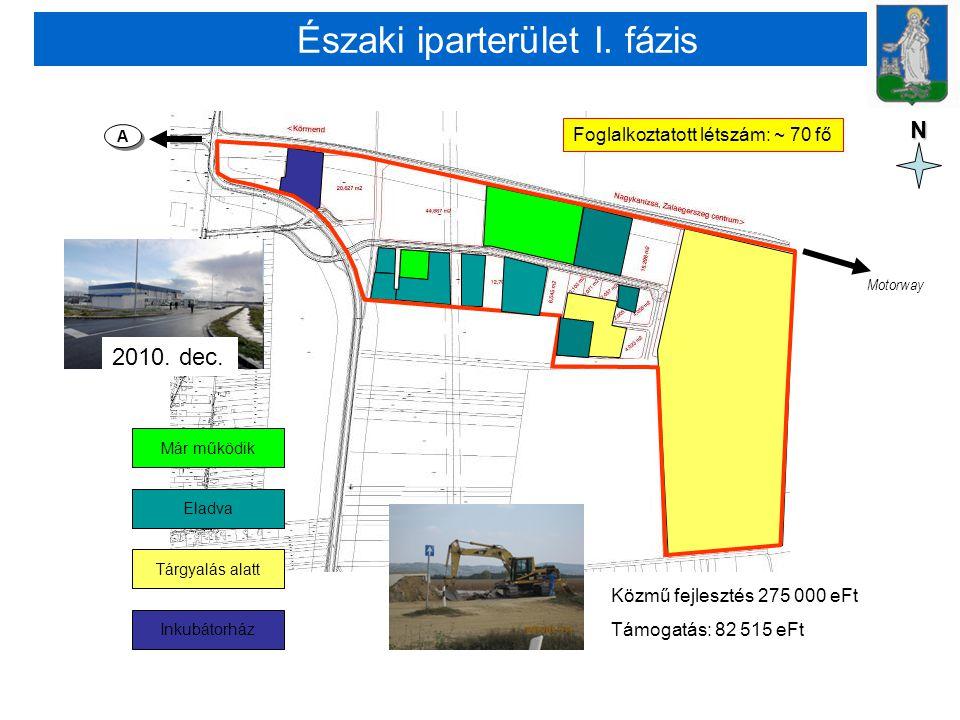 Északi iparterület I. fázisN A A Motorway Eladva Tárgyalás alatt Már működik Inkubátorház Közmű fejlesztés 275 000 eFt Támogatás: 82 515 eFt Foglalkoz