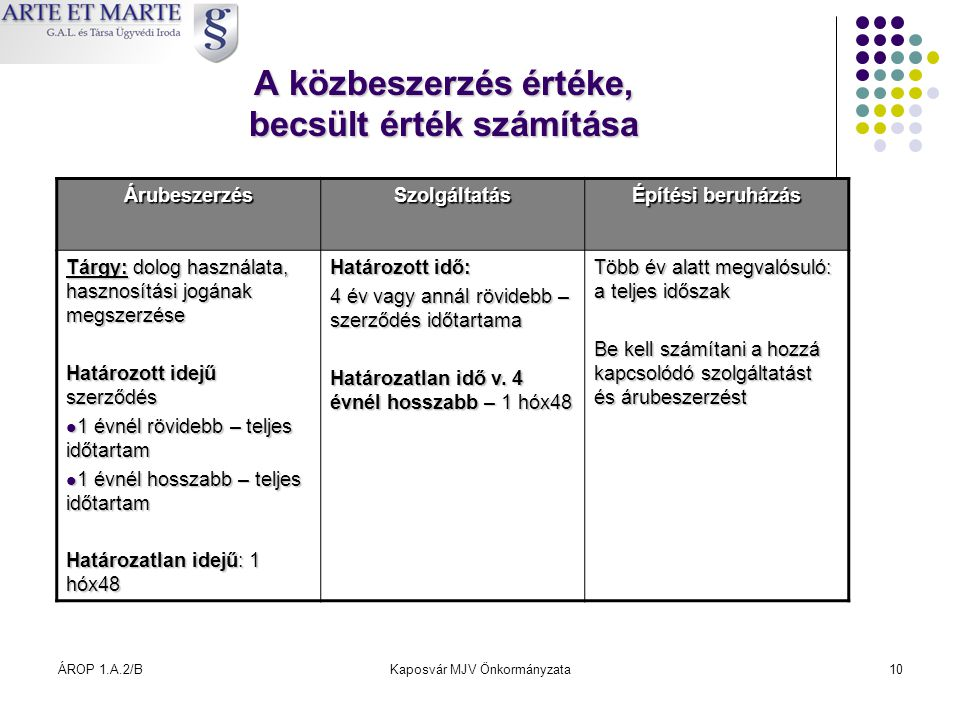 ÁROP 1.A.2/BKaposvár MJV Önkormányzata10 A közbeszerzés értéke, becsült érték számítása ÁrubeszerzésSzolgáltatás Építési beruházás Tárgy: dolog haszná