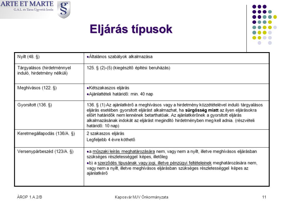 ÁROP 1.A.2/BKaposvár MJV Önkormányzata11 Eljárás típusok Nyílt (48. §)  Általános szabályok alkalmazása Tárgyalásos (hirdetménnyel induló, hirdetmény
