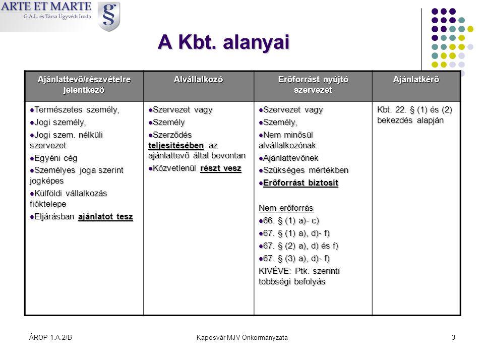 ÁROP 1.A.2/BKaposvár MJV Önkormányzata3 A Kbt. alanyai Ajánlattevő/részvételre jelentkező Alvállalkozó Erőforrást nyújtó szervezet Ajánlatkérő  Termé
