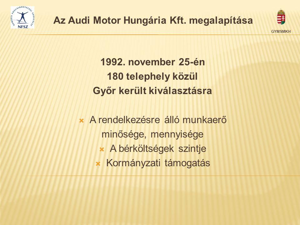 Az Audi Motor Hungária Kft. megalapítása 1992. november 25-én 180 telephely közül Győr került kiválasztásra  A rendelkezésre álló munkaerő minősége,