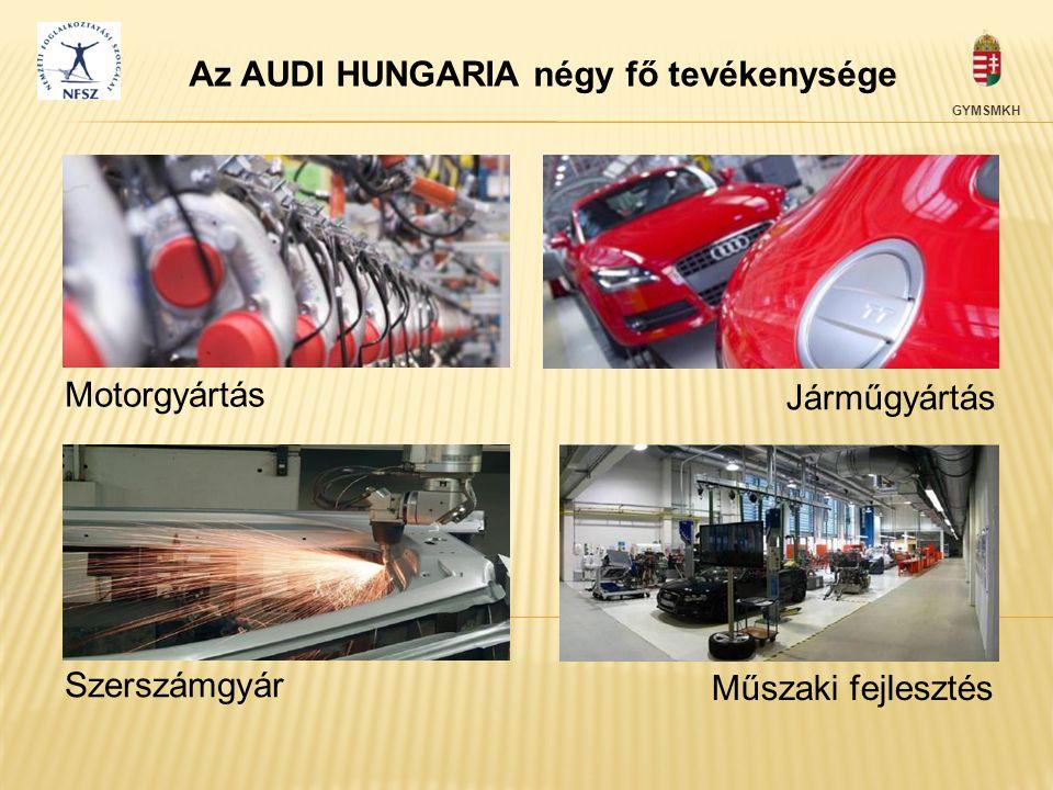 Az AUDI HUNGARIA négy fő tevékenysége Motorgyártás Járműgyártás Szerszámgyár Műszaki fejlesztés GYMSMKH
