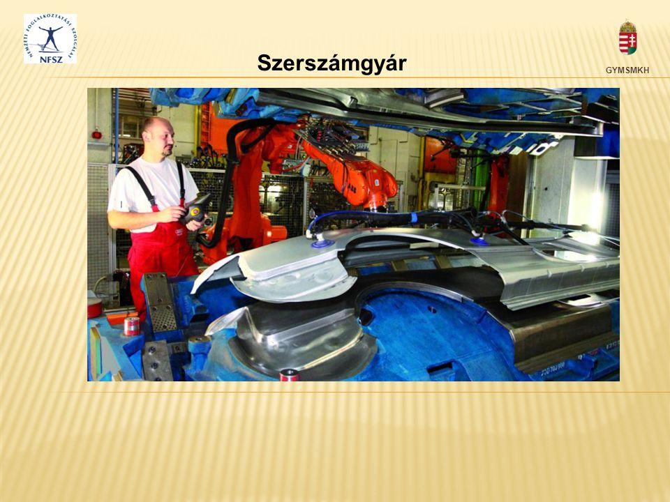 Szerszámgyár GYMSMKH
